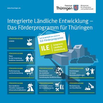 Deckblatt ILE-Broschüre